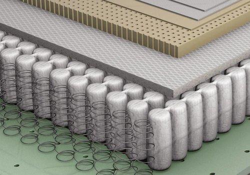 Matras soorten pocketveer traagschuim latex koudschuim