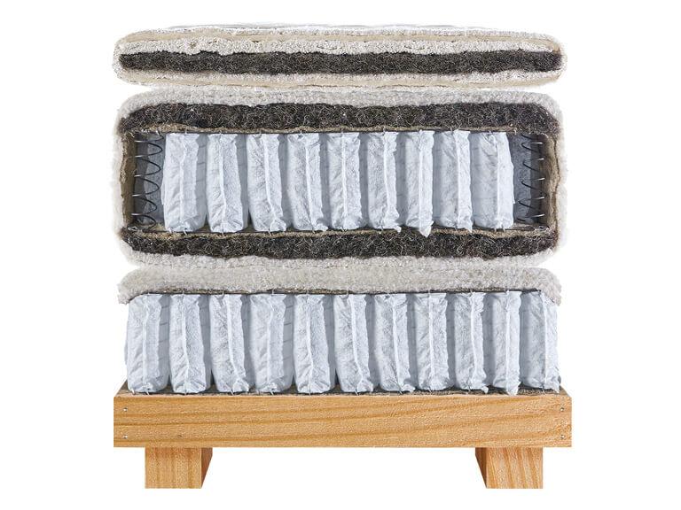 Matras Natuurlijke Materialen : Mérens boxsprings handgemaakt 100% natuurlijk beds & bedding