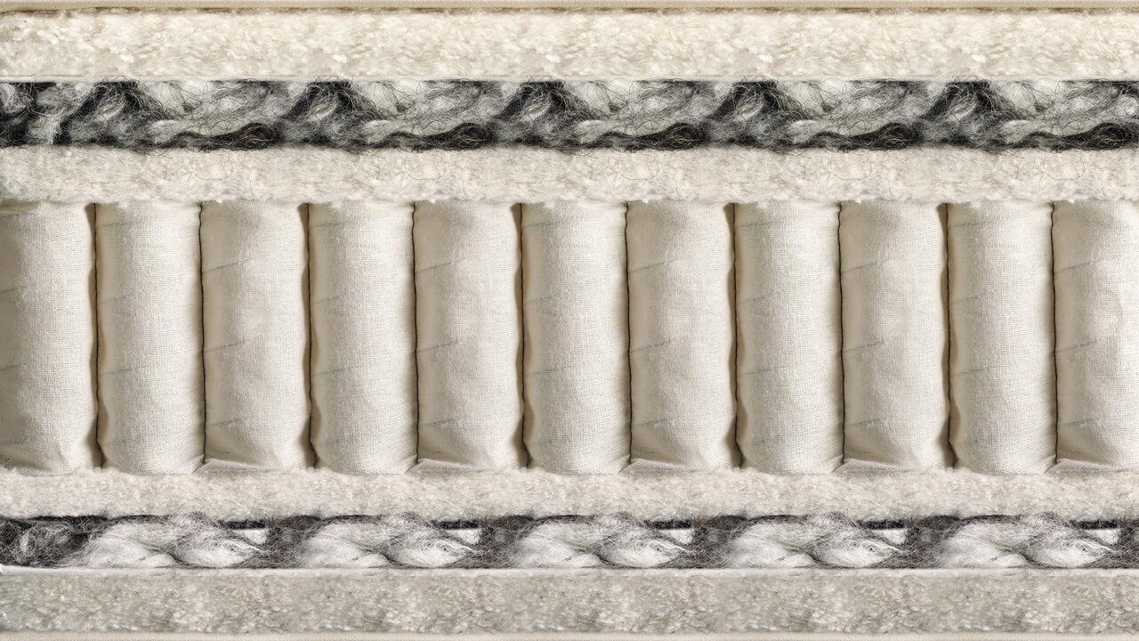 Vispring Regent matras doorsnede