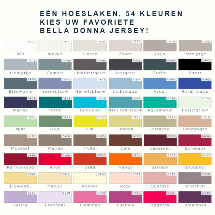 Formesse Bella Donna Jersey Hoeslaken - Zwart