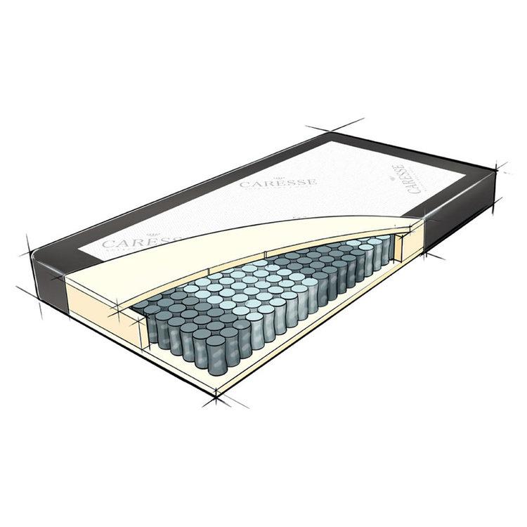 Caresse Pocketveer matras