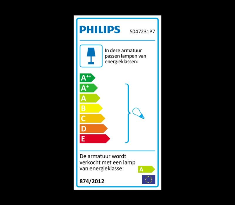Philips Hue Buckram 2-Spot Wit