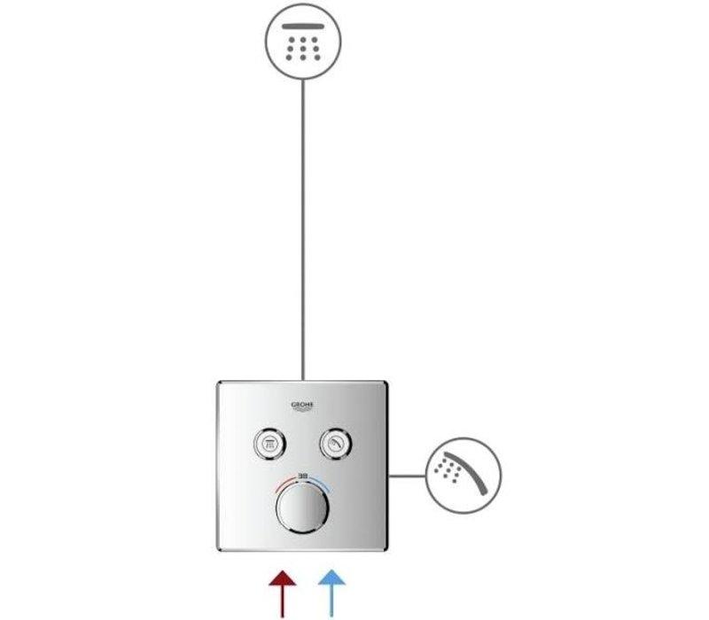 Grohe Smartcontrol Afdekset voor Douchekraan met omstel vierkant Chroom