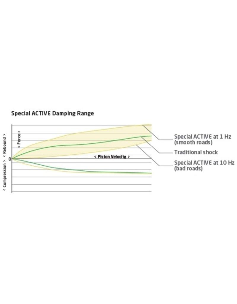KONI SPECIAL ACTIVE Stossdämpfer HA Sprinter (906) 3.5T 2WD