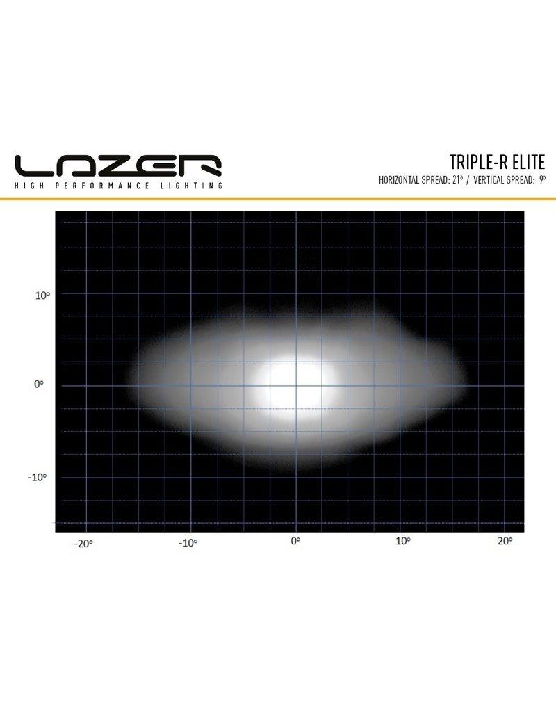 LAZER LED Fernlicht Einbausatz für  Mercedes Vito/V Klasse 447 (2014-2019)