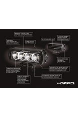 LAZER LED grille integration kit approved  headlights for MAN TGE 2017+