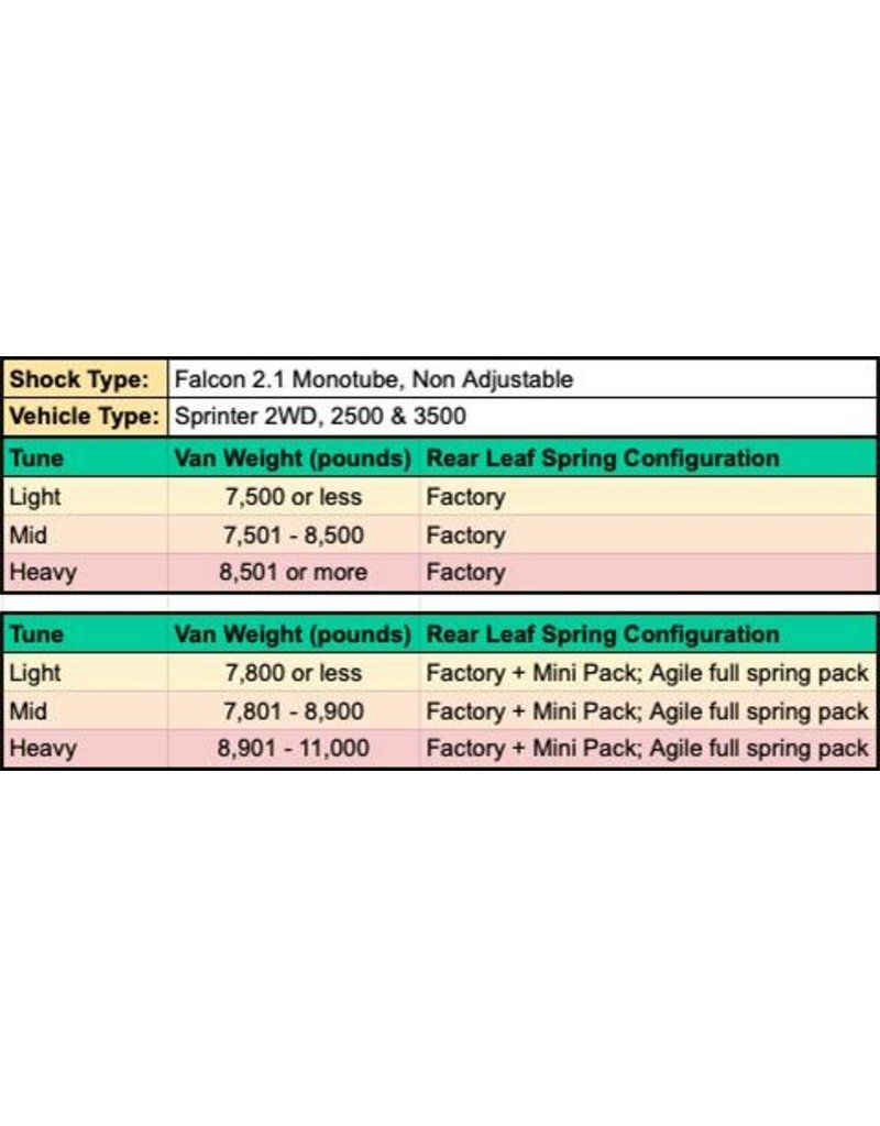VAN COMPASSFALCON 2.1 MONOTUBE Stoßdämpferkit HINTERACHSE - SPRINTER T1N/906/907 2WD PAAR