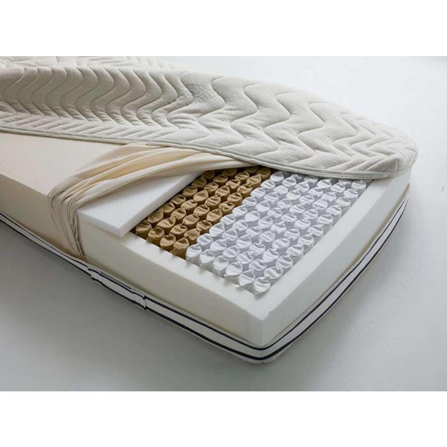 Pocketveringmatras Luxury-2