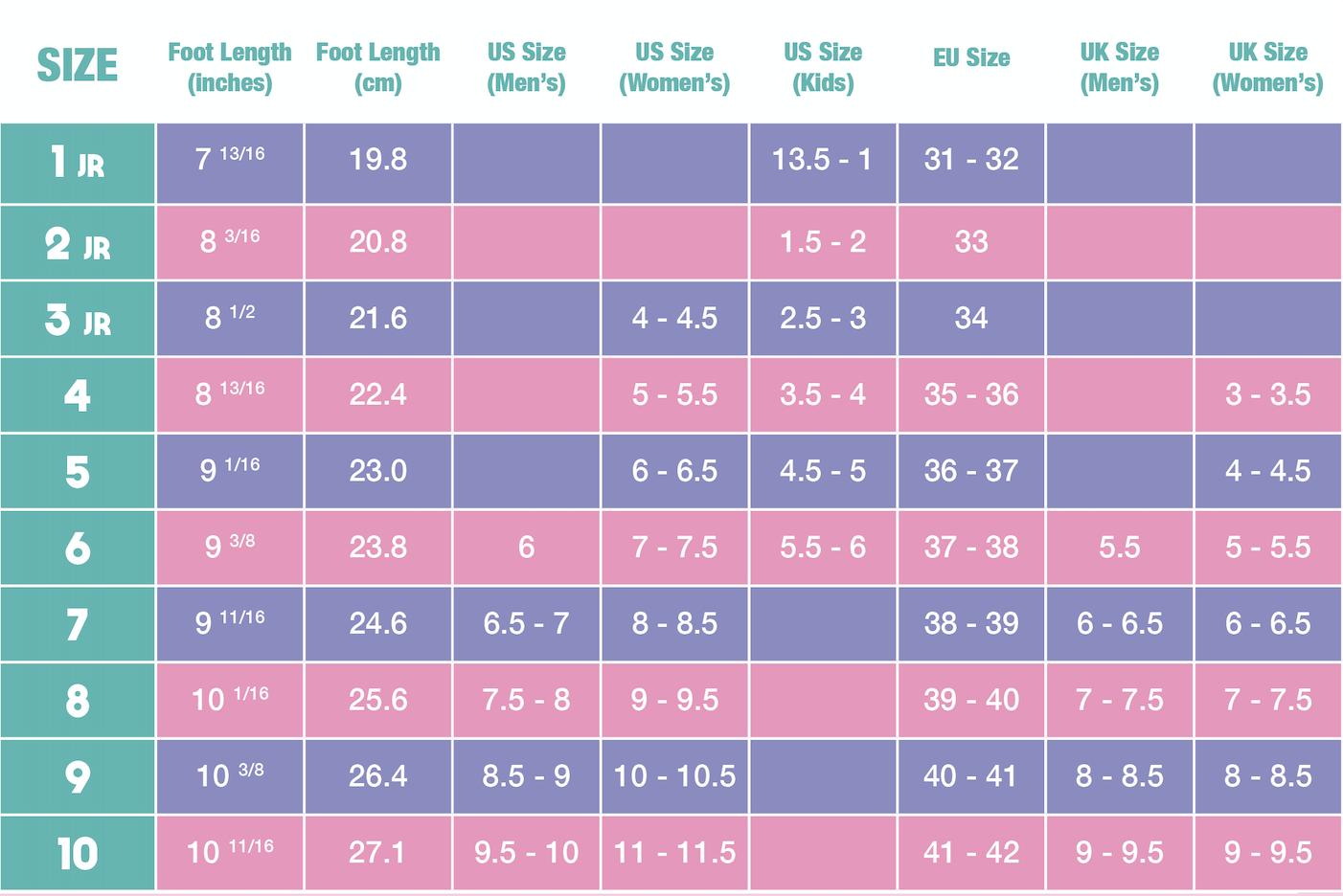 Moxi Rainbow Rider Roller Skate Size Chart