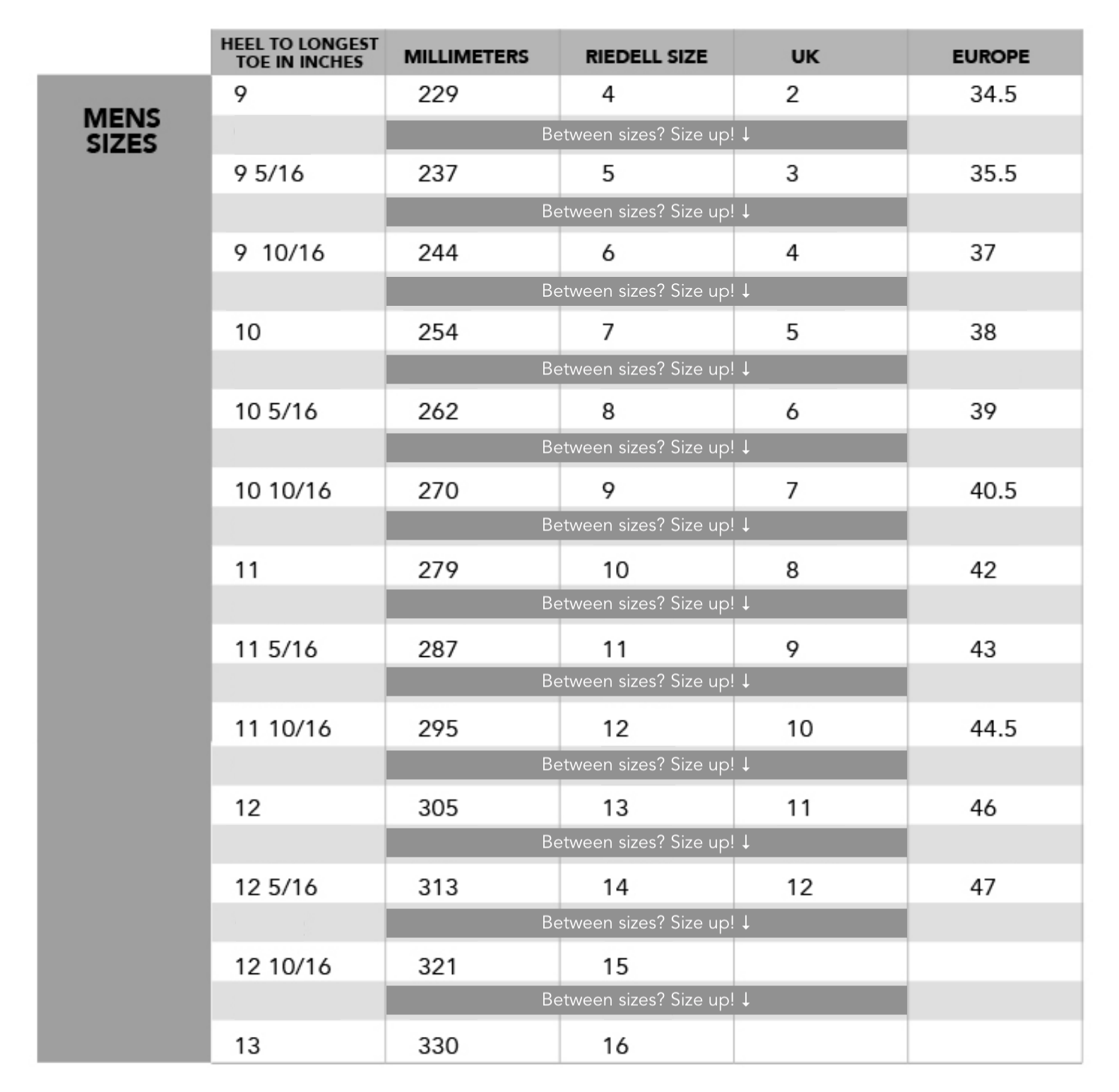 Riedell High top boots sizing