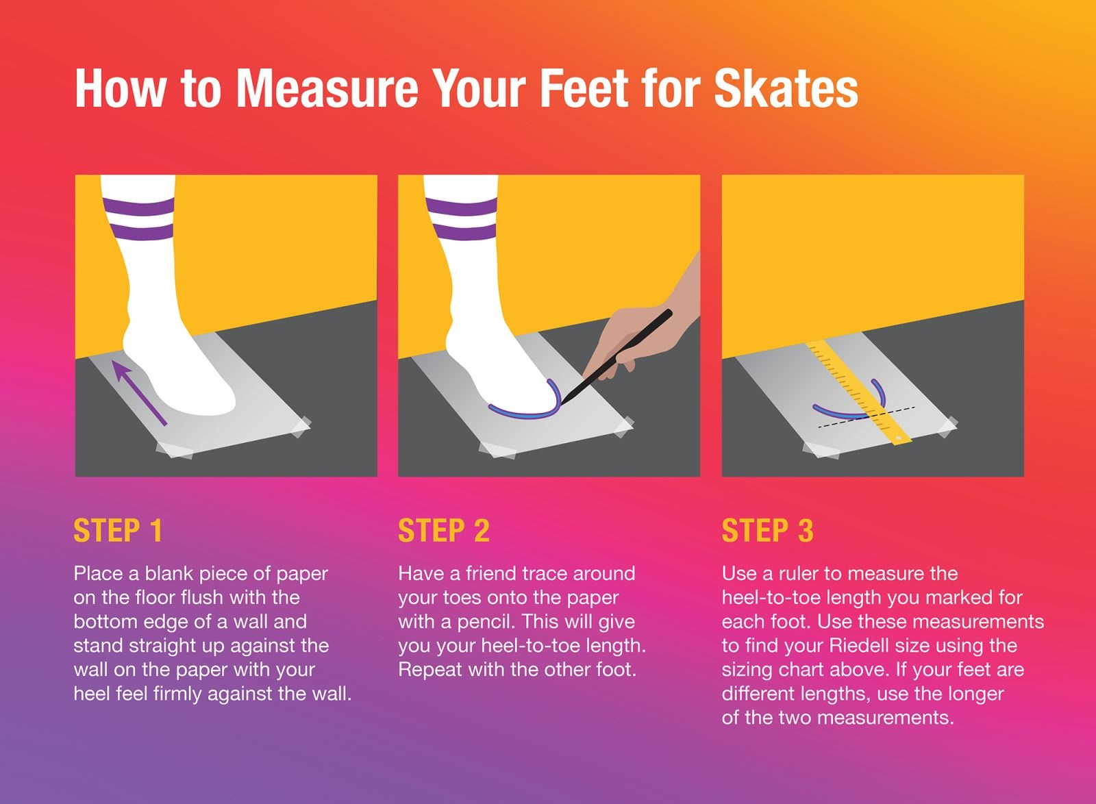 How to measure your feet for skates