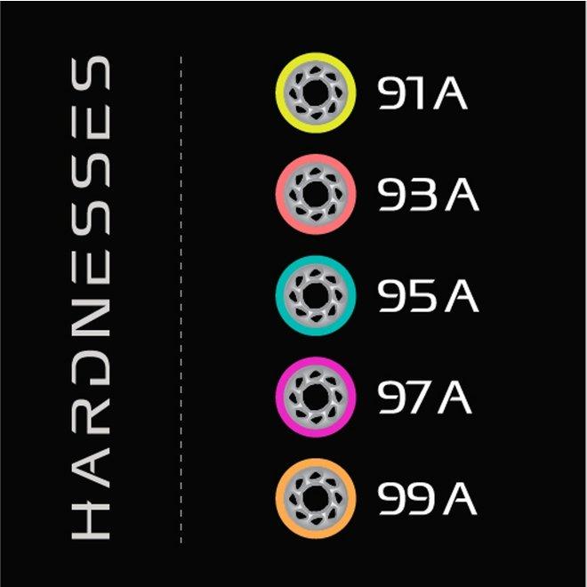 Radar Halo Alloy wheels