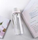 Equa tritan waterfles BPA vrij Cotton Candy