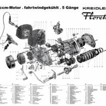 poster motorblok 50cc 5v 60x74cm in koker