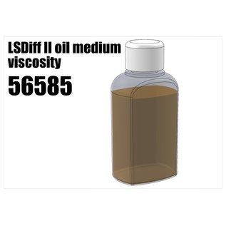 RS5 Modelsport LSDiff II oil medium viscosity