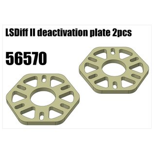 RS5 Modelsport LSDiff II deactivation plate 2pcs