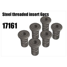 RS5 Modelsport Steel threaded insert