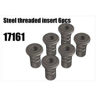 RS5 Modelsport Steel threaded insert