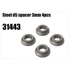 RS5 Modelsport Steel d5 spacer 3mm