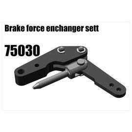 RS5 Modelsport Brake force enchanger sett