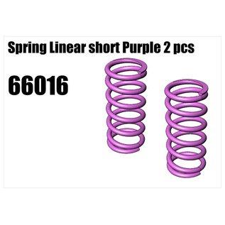 RS5 Modelsport Spring Linear short Purple 2pcs