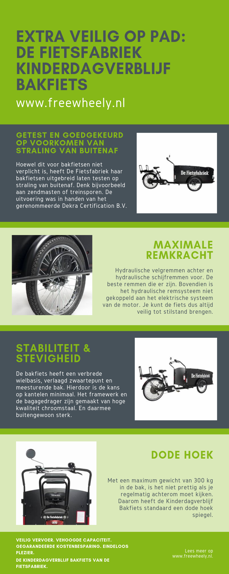 Infographic Free Wheely | Kinderdagverblijf Bakfiets Extra Veilig
