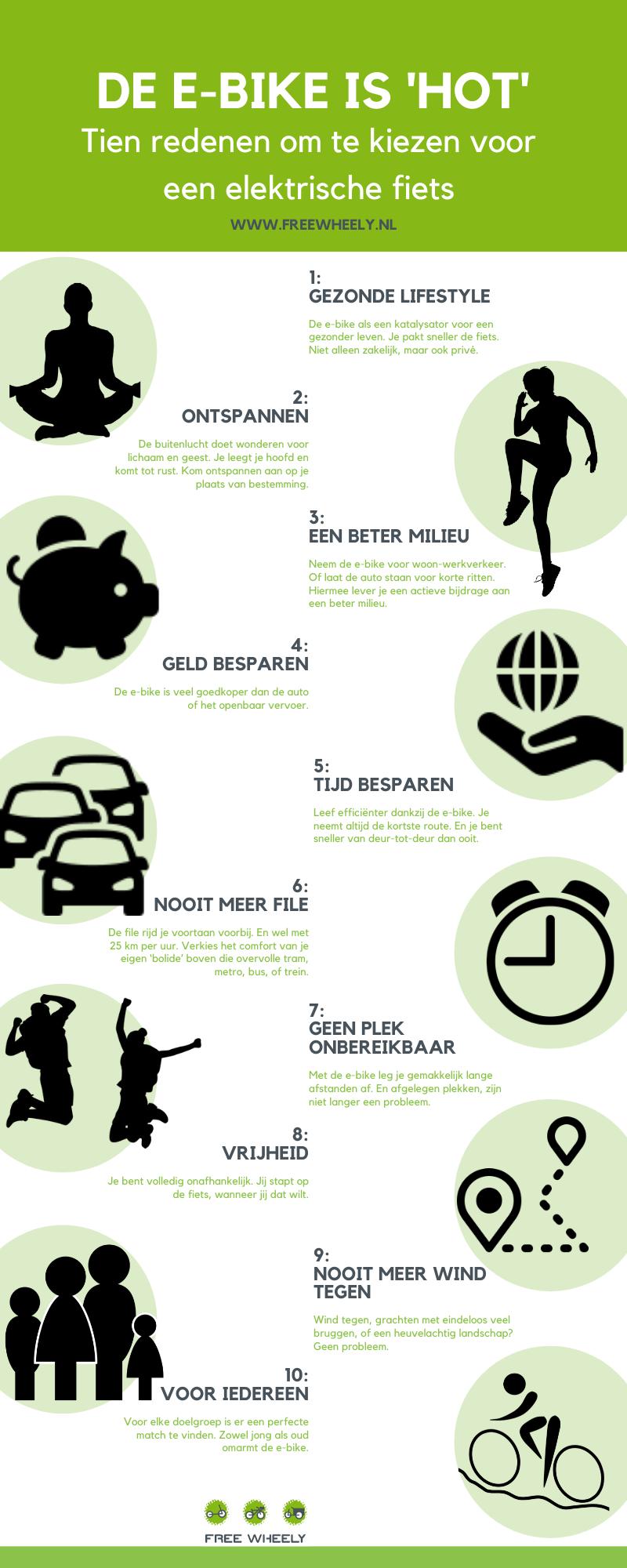 Infographic Free Wheely-Tien redenen om te kiezen voor een elektrische fiets