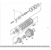 primaire Inner Clutch Hub Sportster XL 86-90