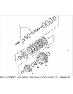 primary  Inner Clutch Hub Sportster XL 86-90