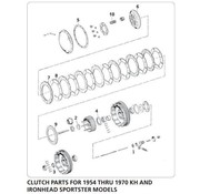 TC-Choppers primary clutch parts for 1954 - 1966 KH and 1967 - 1970 Ironhead Sportster XL .