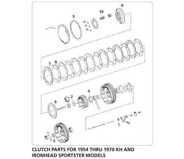 pièces d'embrayage, pour 1954 à 1966 KH, et 1967 à 1970 modèles Ironhead Sportster.