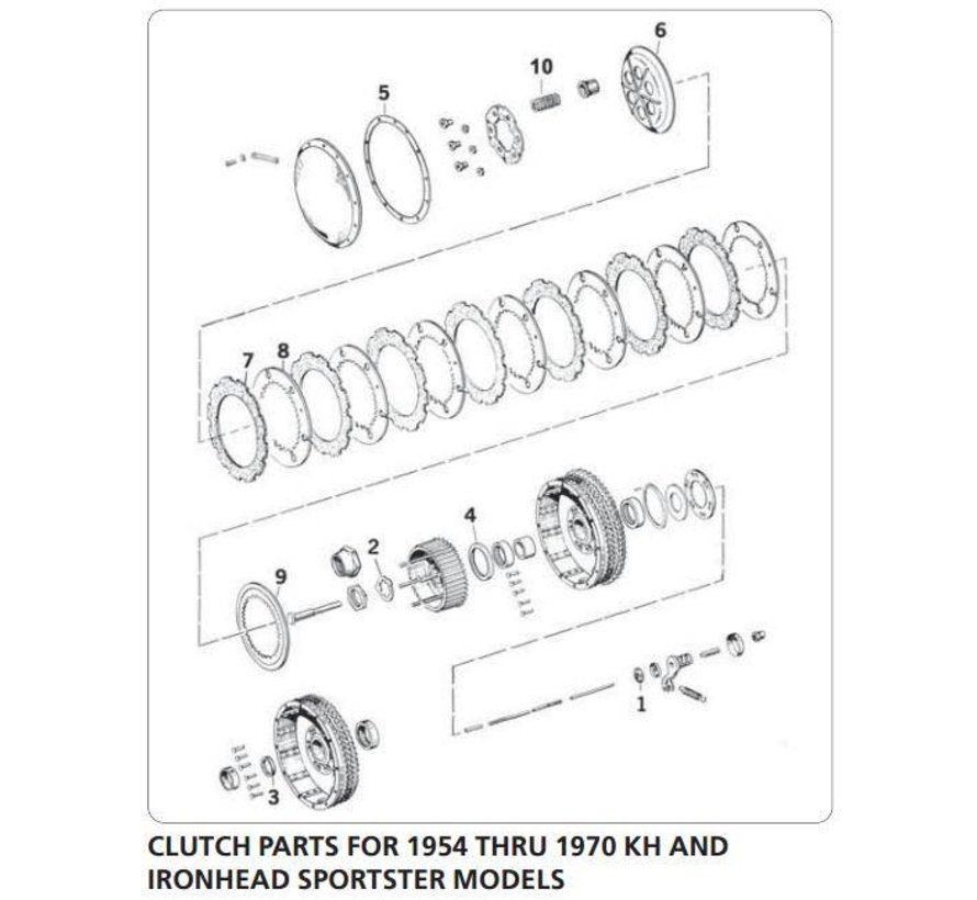 Harley Davidson primary clutch parts for 1954 - 1966 KH and 1967 - 1970  Ironhead Sportster XL