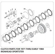 TC-Choppers primary clutch parts for 1971 - early 1984 Ironhead Sportster XL