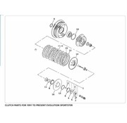 TC-Choppers CLUTCH PARTS FOR 1991 TO PRESENT EVOLUTION SPORTSTER