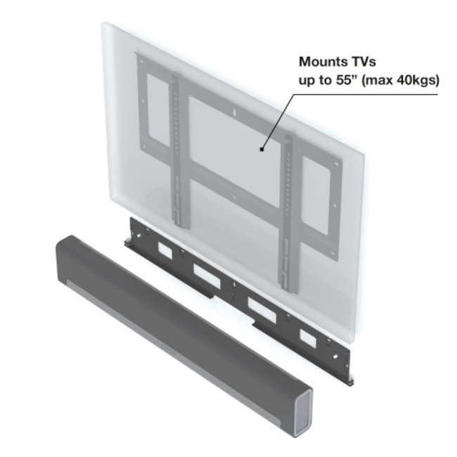 Flexson Flat Mount Bracket for Sonos Playbar + TV