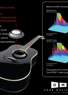 O-Port O-Port Soundhole Enhancer Classical