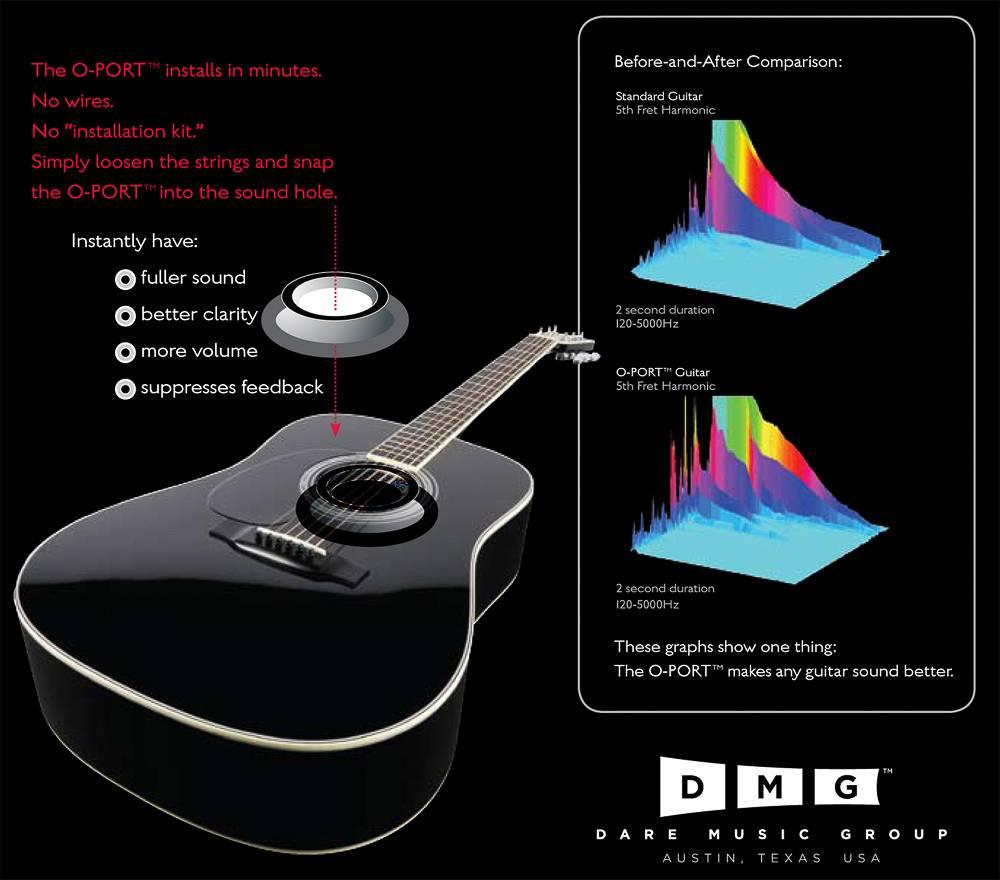 O-Port O-Port Soundhole Enhancer Classical