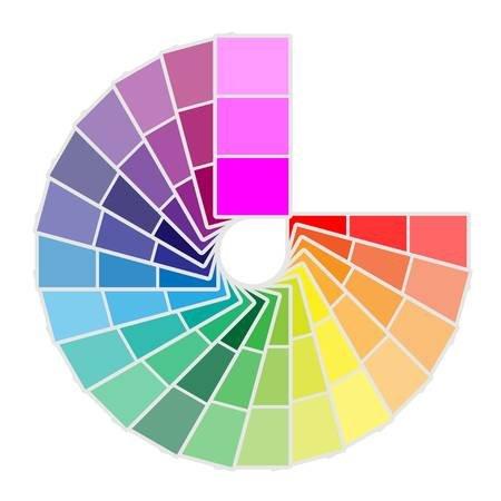 De psychologie van kleur in je interieur