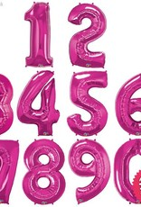 Birthday Happy Number (Ages 1 to 9)