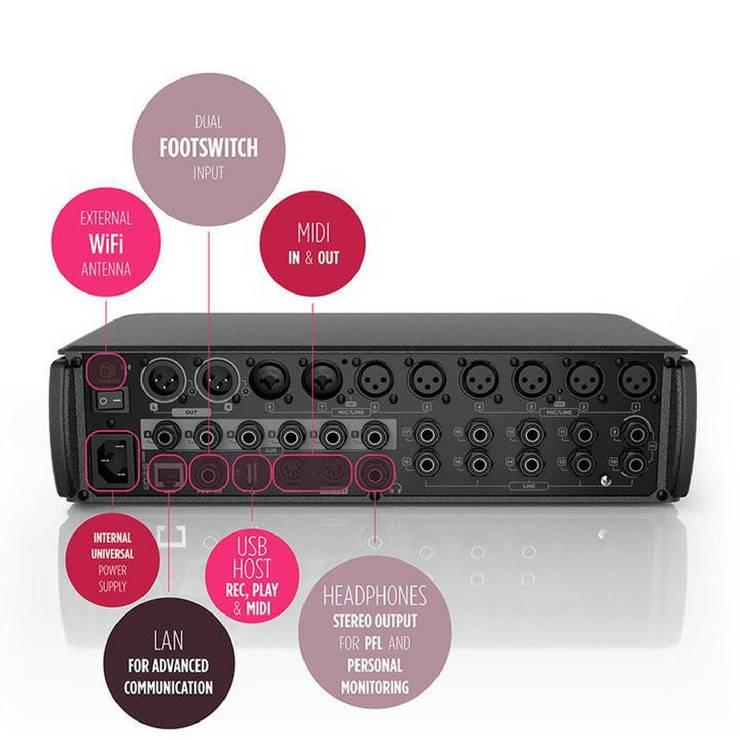 RCF M 18 Digital Mixer