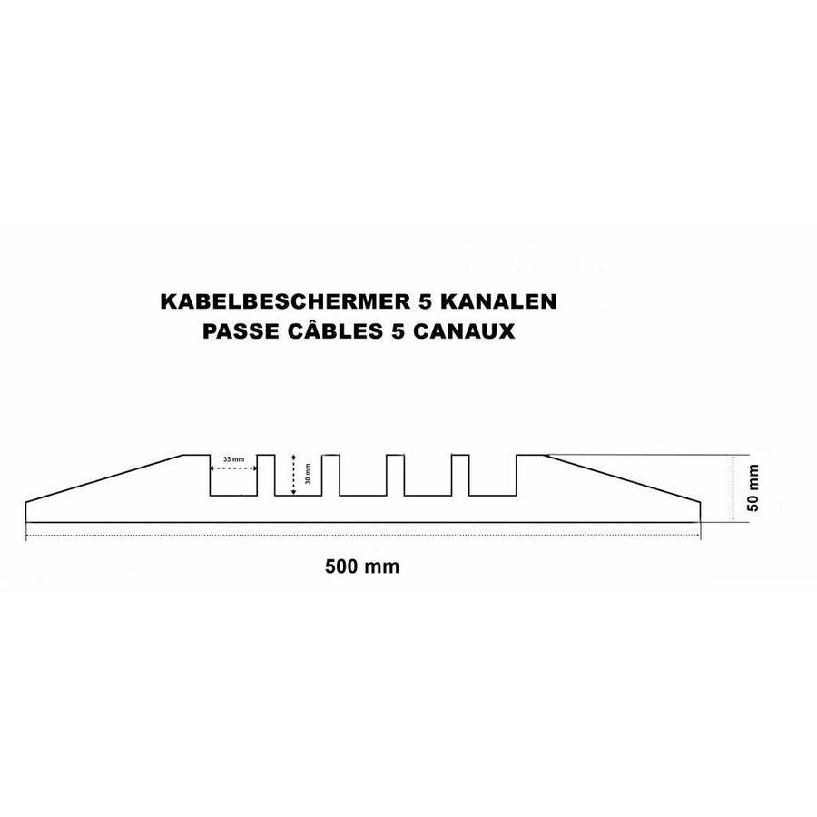 Passe-câble BUDGET - 5 canaux-3