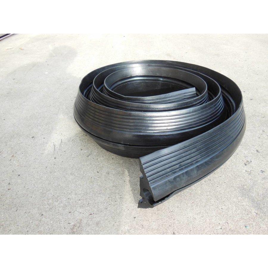 Kabelbrug op rol voor industrie-5