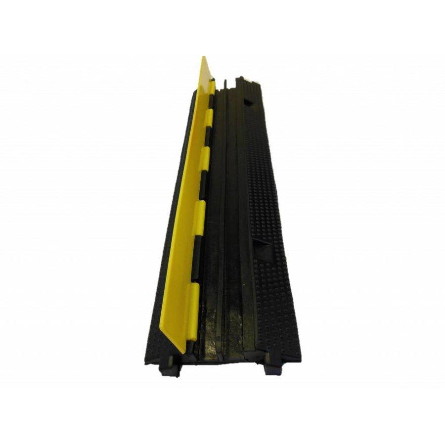 Passe de câble BUDGET - 2 canaux-1