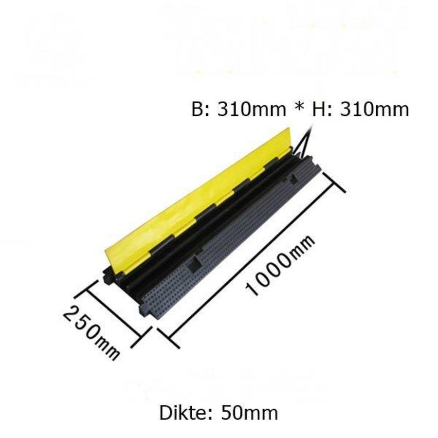 Passe de câble BUDGET - 2 canaux-3