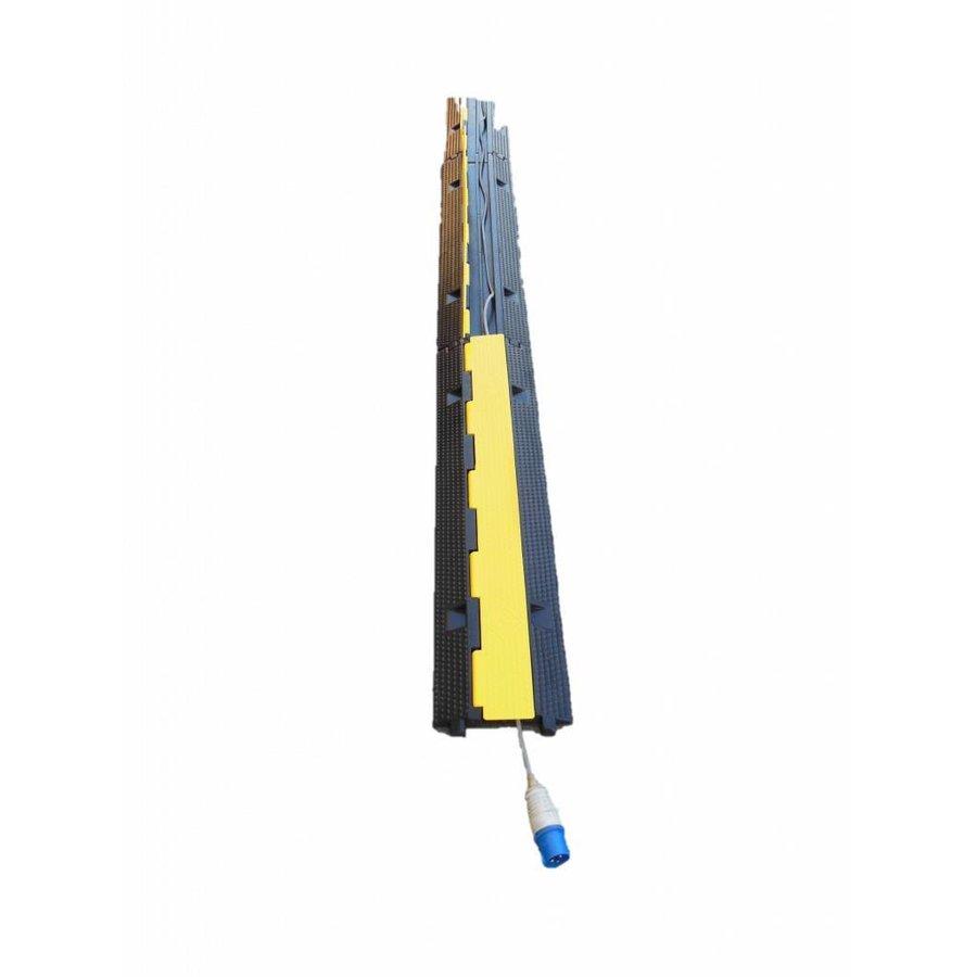 Passe de câble BUDGET - 2 canaux-4