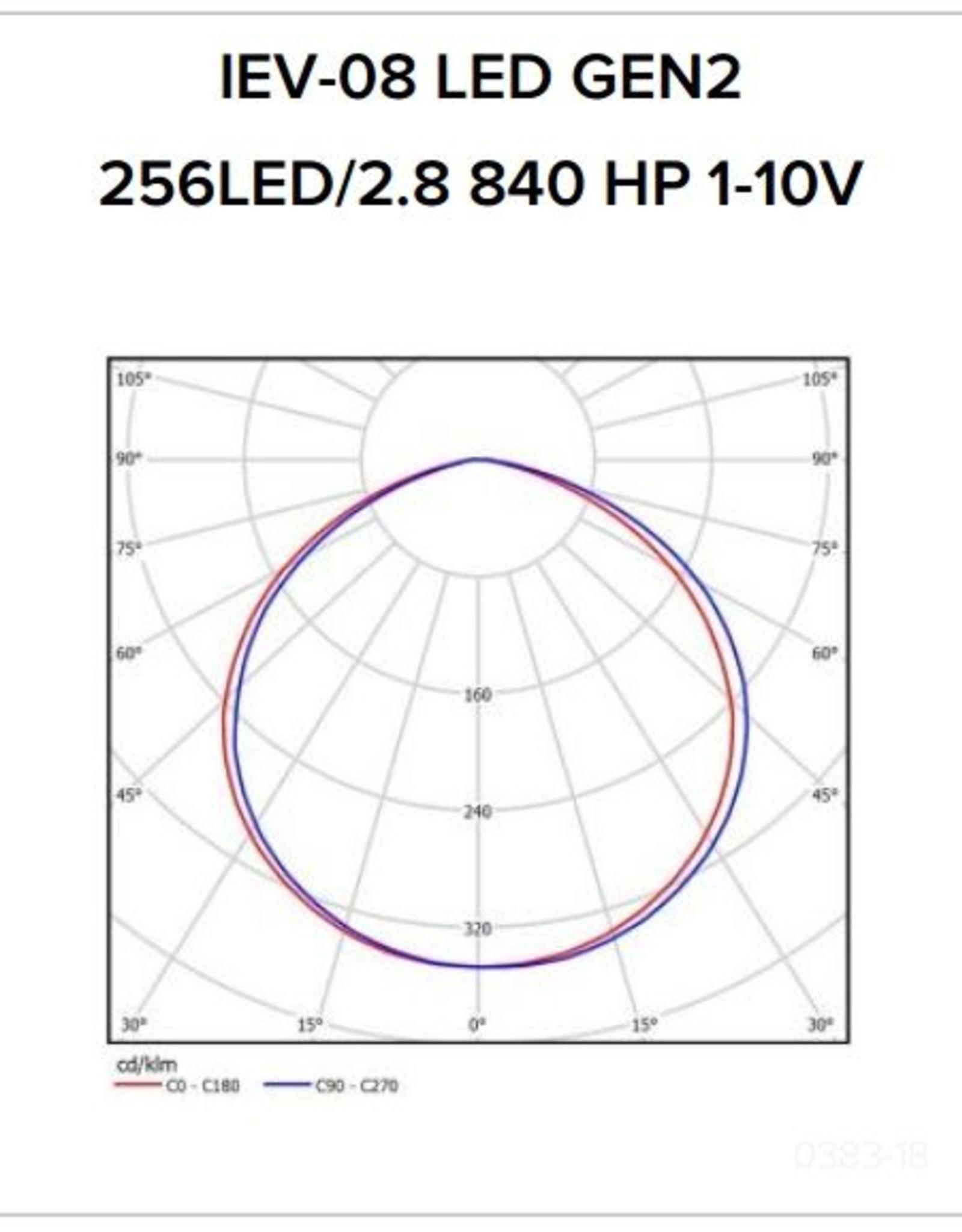 watts ON watts ON Bay GEN 2 - 13886lm