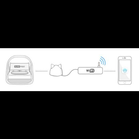 Sureflap Microchip Voerbak Connect.