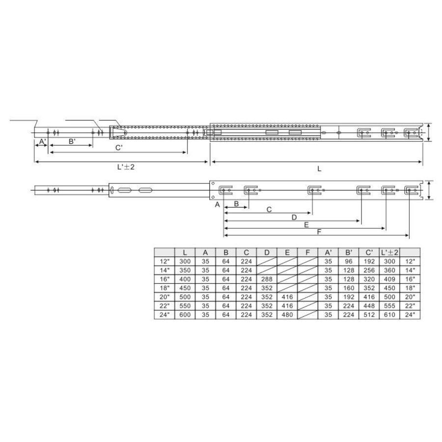 Volledig uittrekbare ladegeleiders 250mm standaard - 35KG