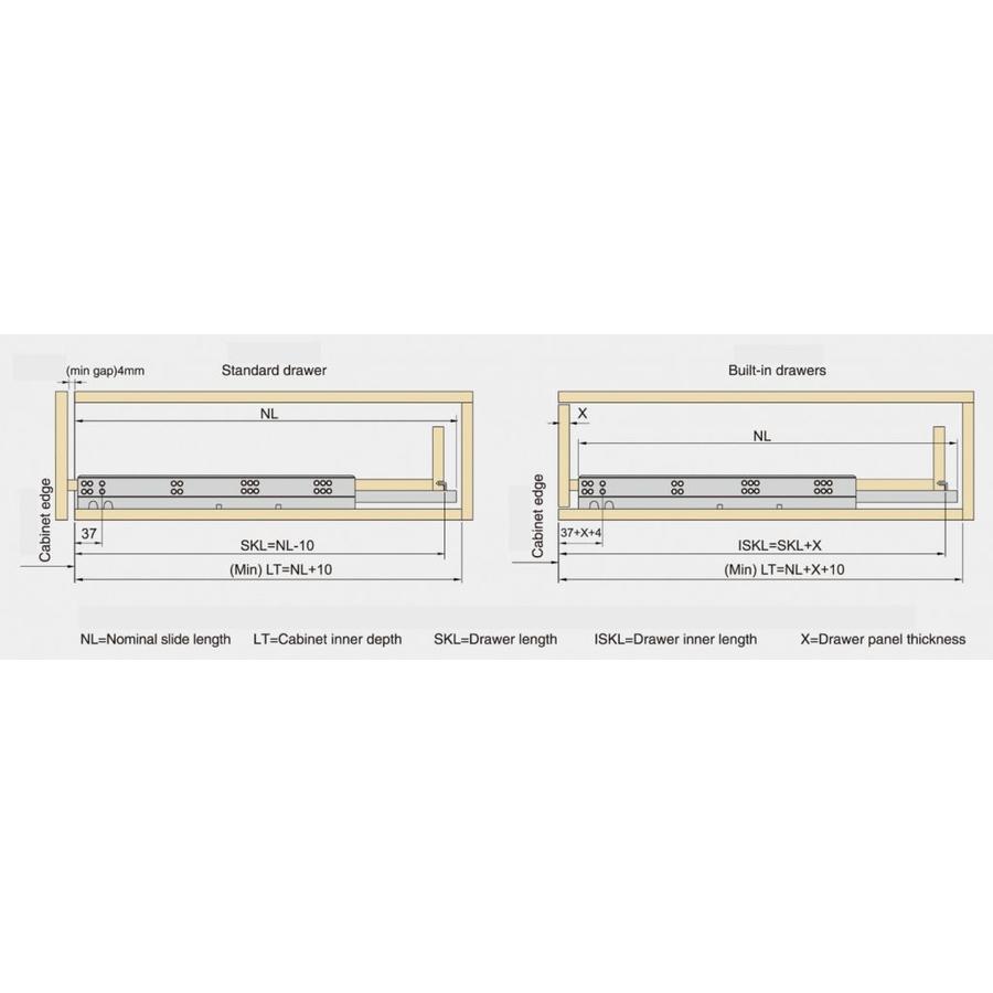 Softclose ladegeleiders 600mm volledig uittrekbaar