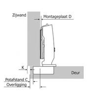 Standaard Scharnier Voorliggend 95°